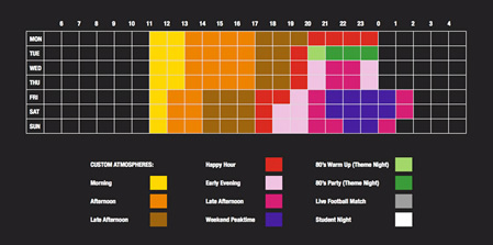 digital dj room planner